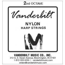 Струна Ре (D) 2-й октавы Vanderbilt, нейлон, для педальной арфы