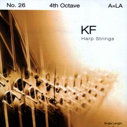 Карбоновые струны (4 октава)