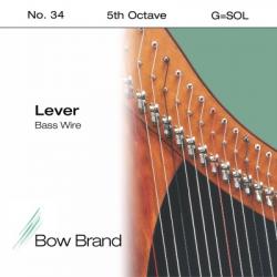 Струна Ре (D) 6-й октавы Bow Brand, с обмоткой (никель)